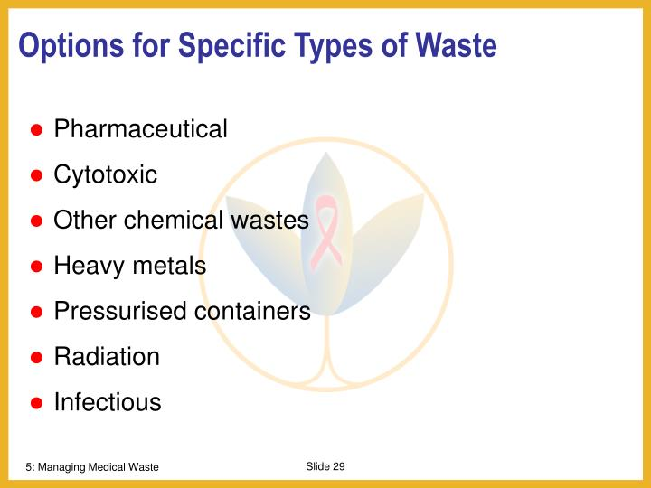 Options for Specific Types of Waste