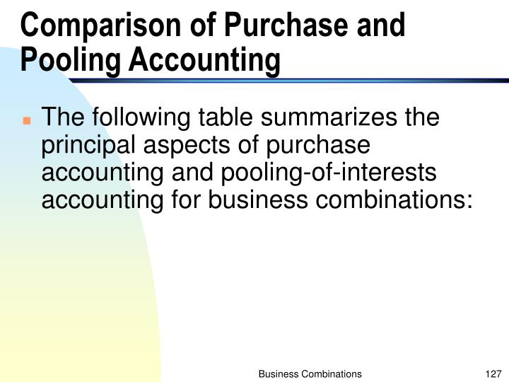 Comparison of Purchase and Pooling Accounting