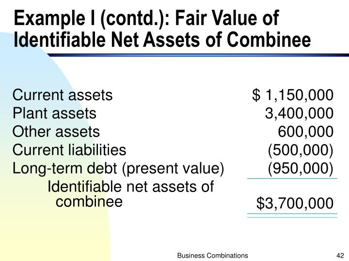 Example I (contd.): Fair Value of Identifiable Net Assets of Combinee