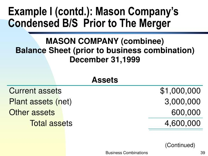 Example I (contd.): Mason Company's  Condensed B/S  Prior to The Merger