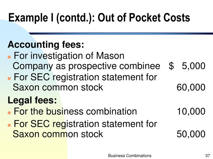 Example I (contd.): Out of Pocket Costs
