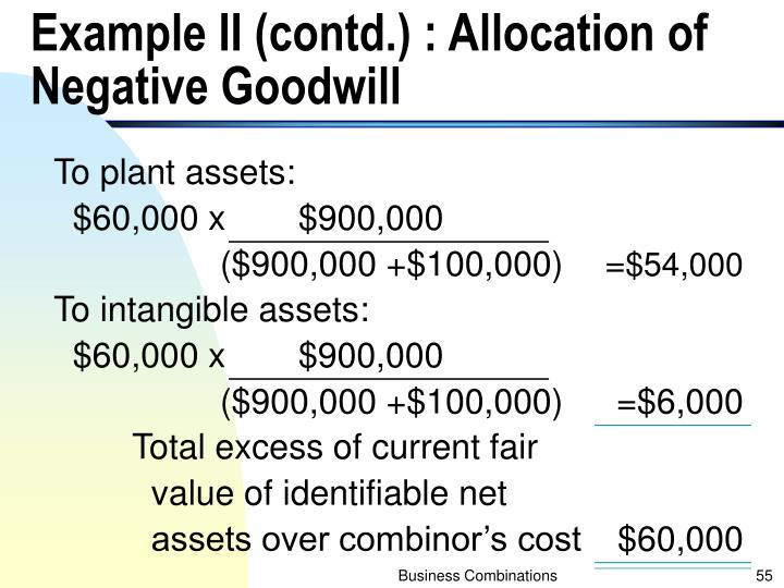 Example II (contd.) : Allocation of Negative Goodwill