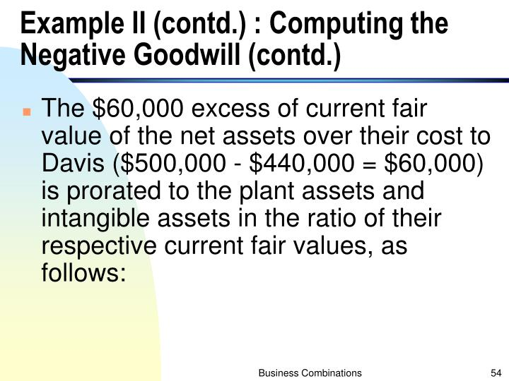 Example II (contd.) : Computing the  Negative Goodwill (contd.)