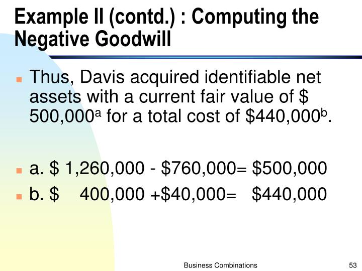 Example II (contd.) : Computing the  Negative Goodwill