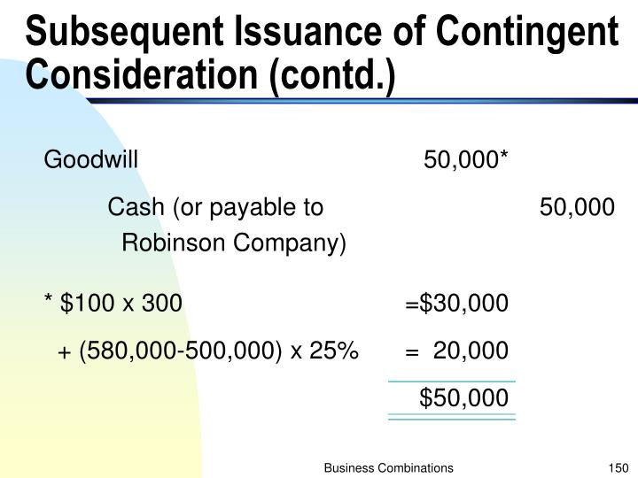 Subsequent Issuance of Contingent Consideration (contd.)