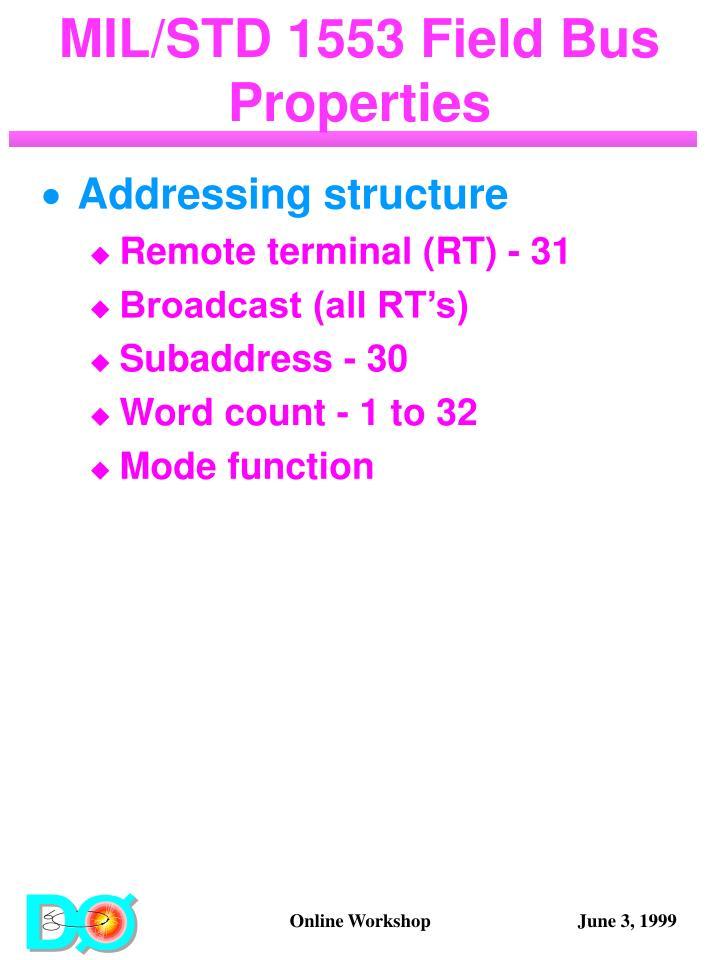 MIL/STD 1553 Field Bus Properties