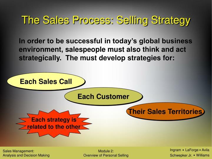 Each Sales Call