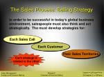 the sales process selling strategy