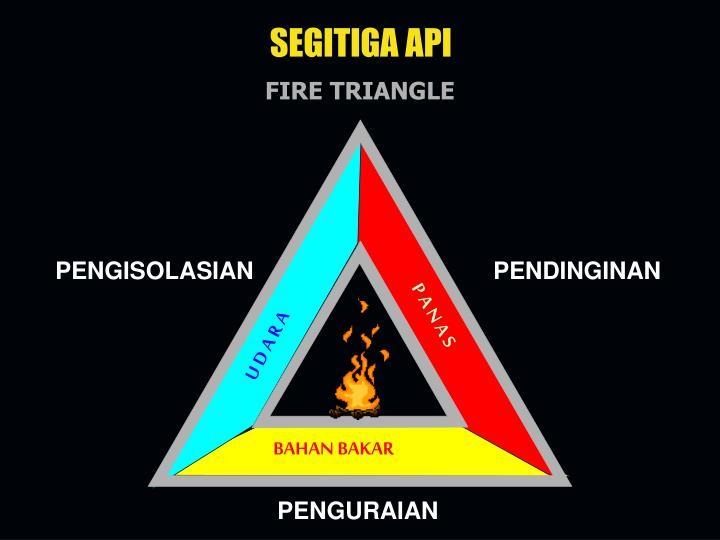 SEGITIGA API