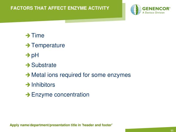FACTORS THAT AFFECT ENZYME ACTIVITY