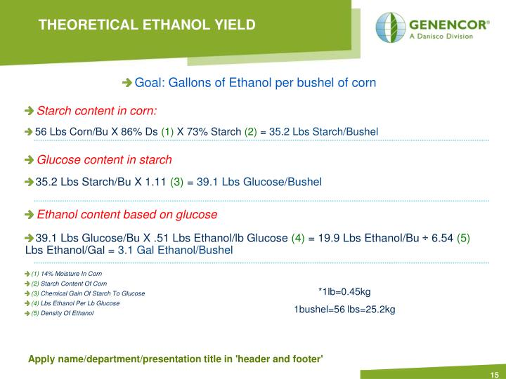 THEORETICAL ETHANOL YIELD