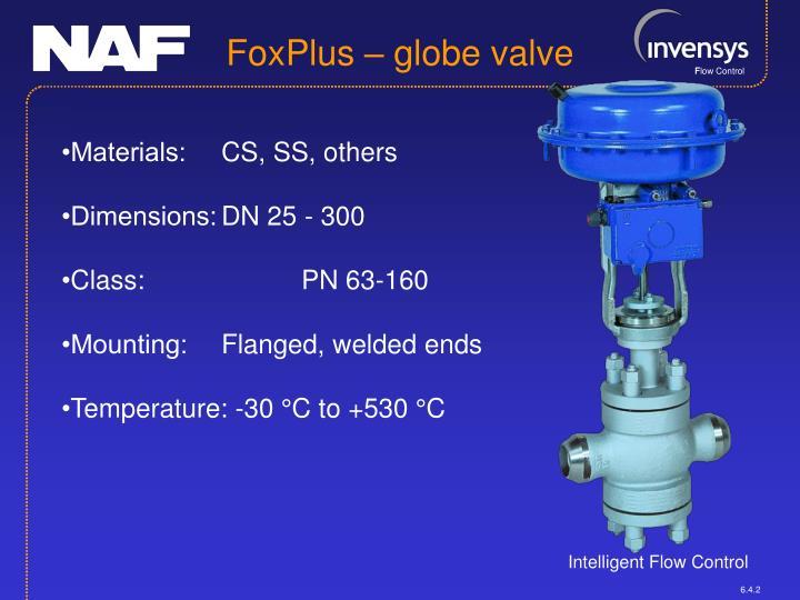 FoxPlus – globe valve