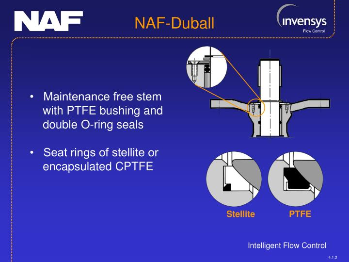 •   Maintenance free stem with PTFE bushing and double O-ring seals