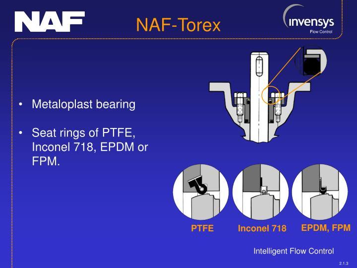 Metaloplast bearing