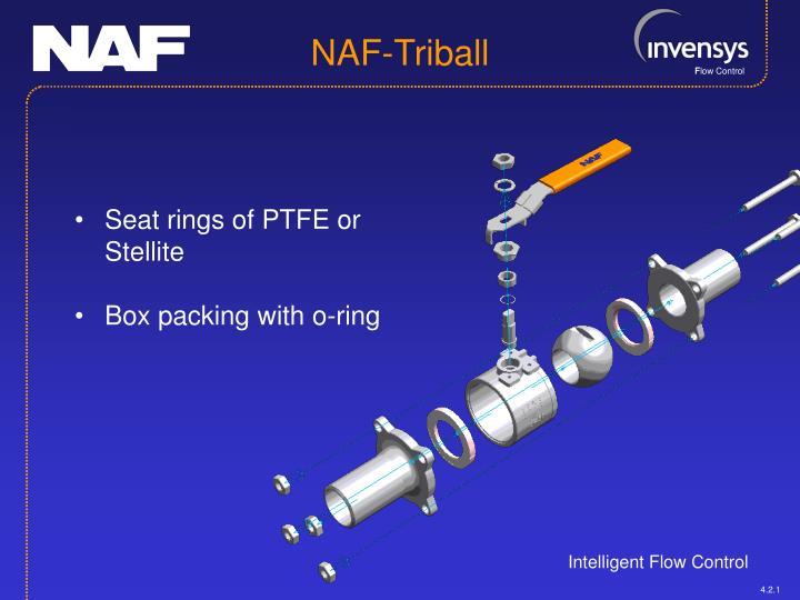 Seat rings of PTFE or Stellite