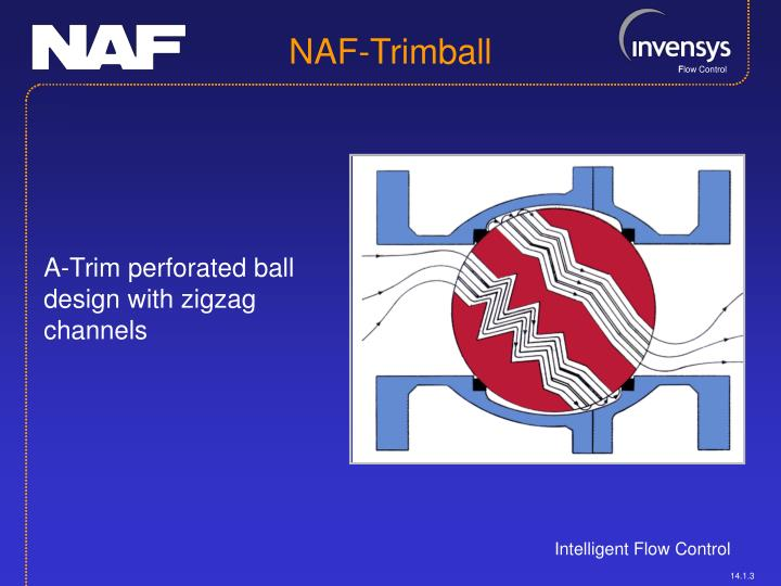 A-Trim perforated ball design with zigzag channels
