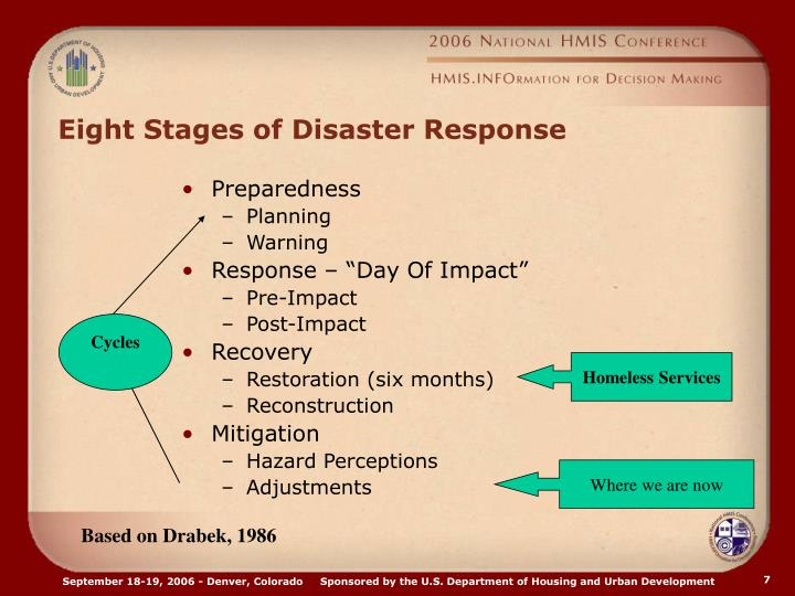 Eight Stages of Disaster Response