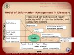 model of information management in disasters