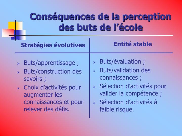 Stratégies évolutives