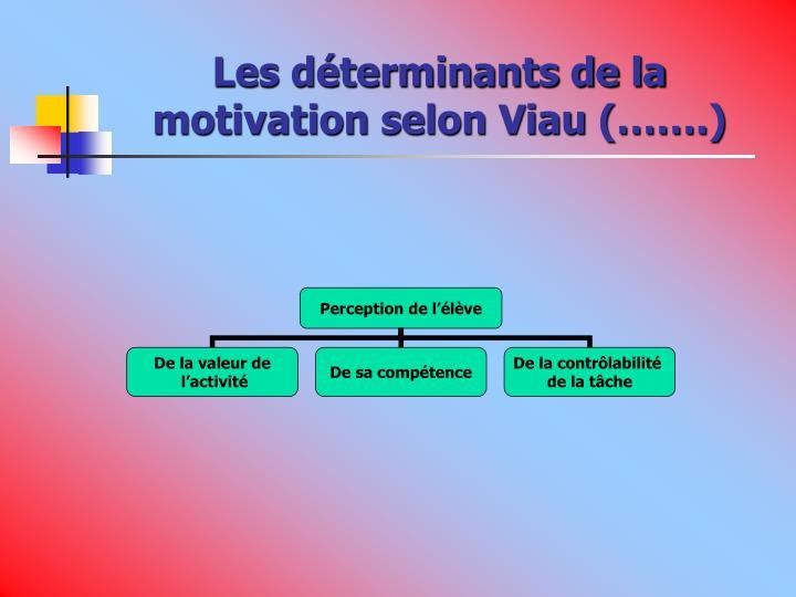 Les déterminants de la motivation selon Viau (…….)