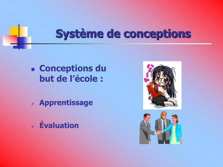 Système de conceptions