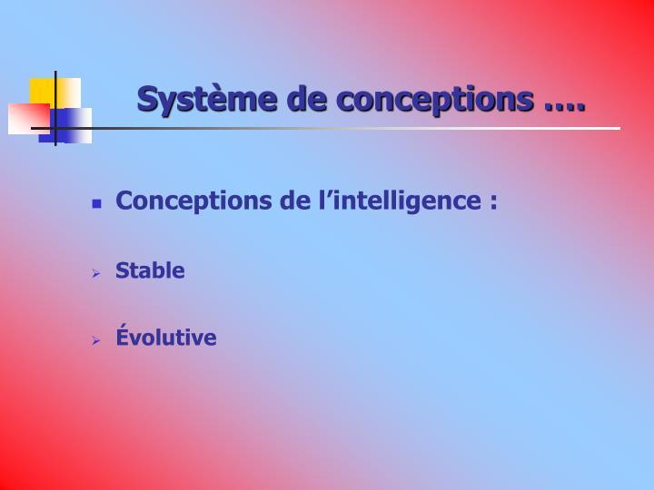 Système de conceptions ….