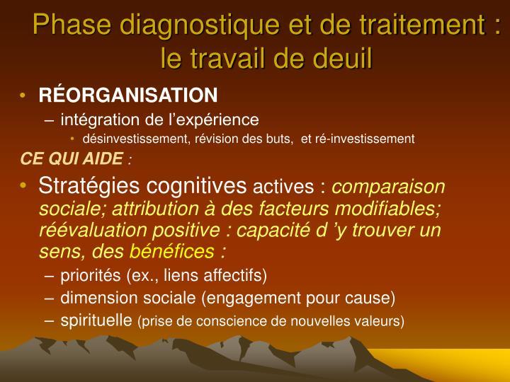 Phase diagnostique et de traitement :