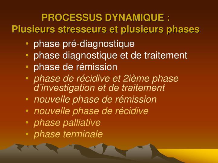 PROCESSUS DYNAMIQUE :