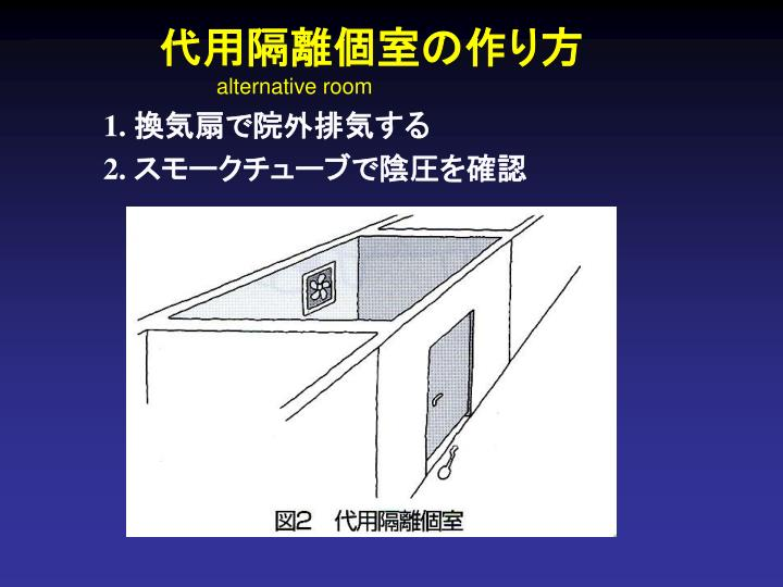 代用隔離個室の作り方
