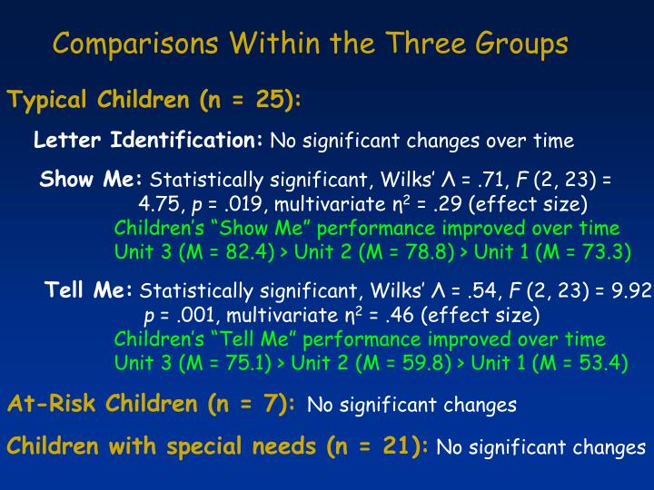 Comparisons Within the Three Groups