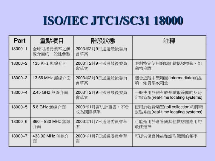 ISO/IEC JTC1/SC31 18000