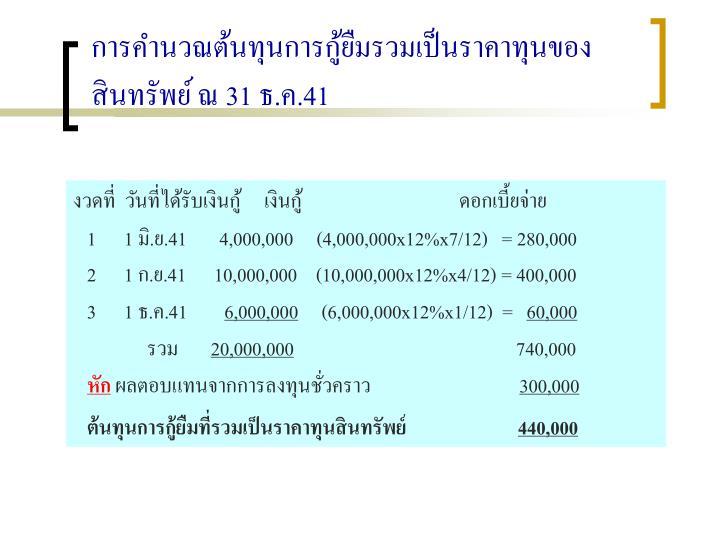 การคำนวณต้นทุนการกู้ยืมรวมเป็นราคาทุนของสินทรัพย์ ณ 31 ธ.ค.41