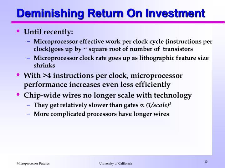 Deminishing Return On Investment