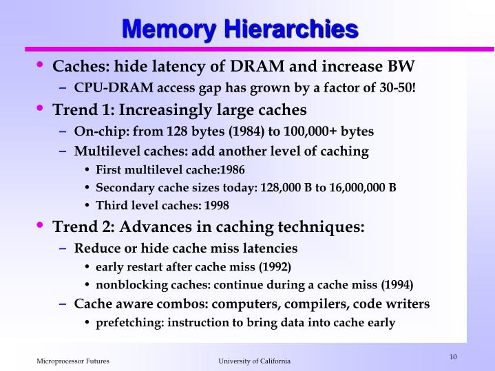 Memory Hierarchies