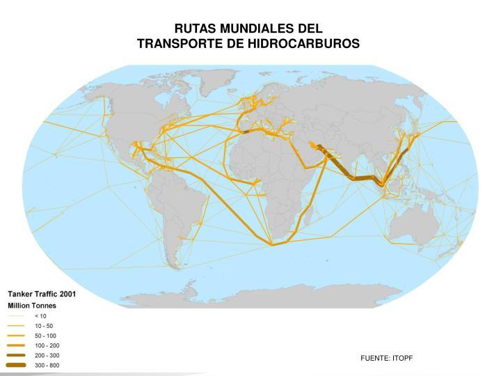 RUTAS MUNDIALES DEL TRANSPORTE DE HIDROCARBUROS
