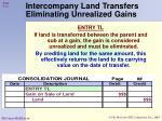intercompany land transfers eliminating unrealized gains