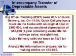 intercompany transfer of depreciable assets3