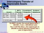 intercompany transfer of depreciable assets4