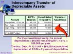 intercompany transfer of depreciable assets5
