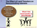 the effect of land transfers on noncontrolling interests