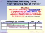 unrealized inventory gains year following year of transfer1