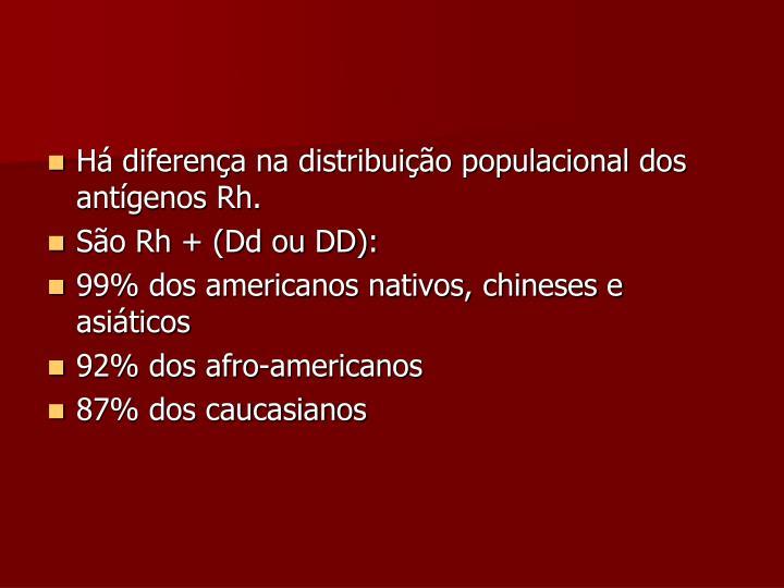 Há diferença na distribuição populacional dos antígenos Rh.
