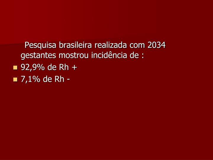 Pesquisa brasileira realizada com 2034 gestantes mostrou incidência de :