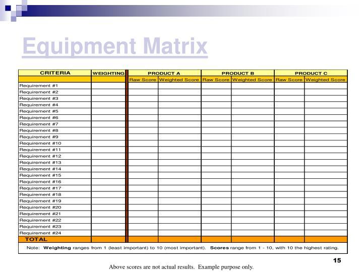 Equipment Matrix