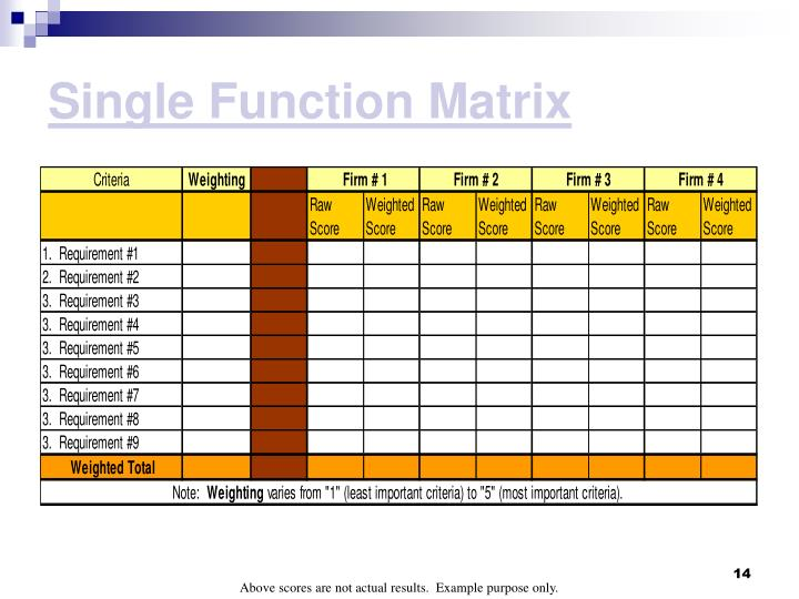 Single Function Matrix