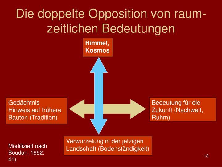 Die doppelte Opposition von raum-zeitlichen Bedeutungen