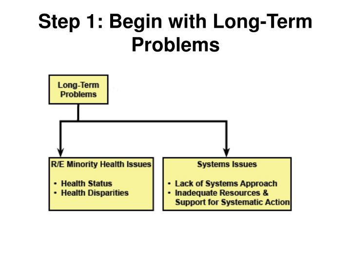 Step 1: Begin with Long-Term Problems
