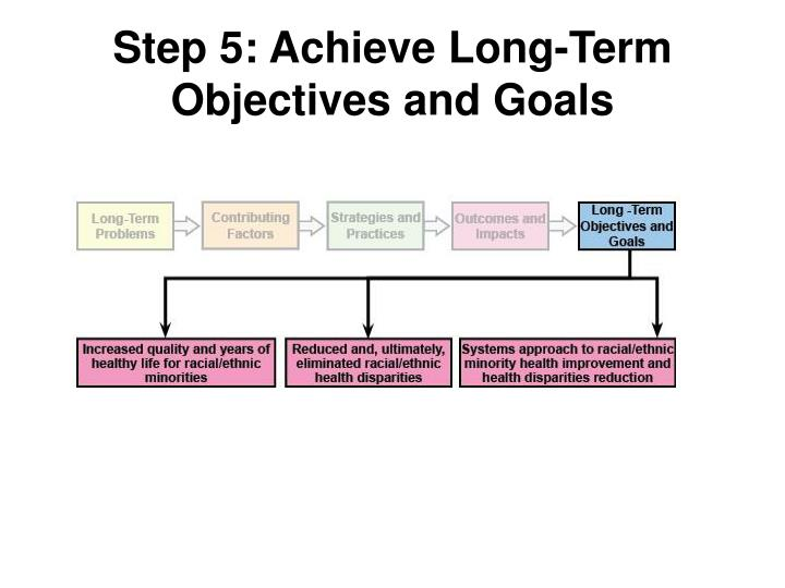 Step 5: Achieve Long-Term Objectives and Goals