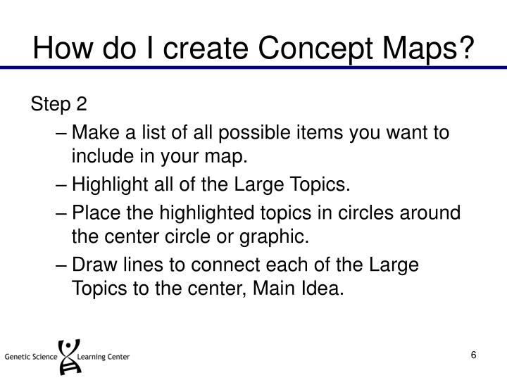 How do I create Concept Maps?
