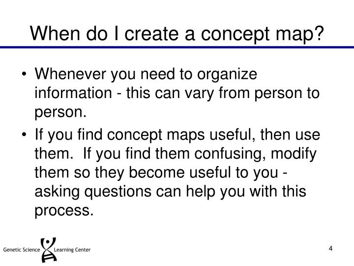 When do I create a concept map?